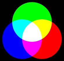 Paleta kolorów RGB
