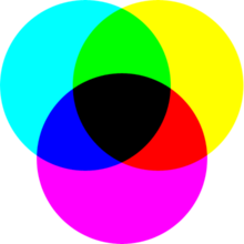 Paleta kolorów CMYK